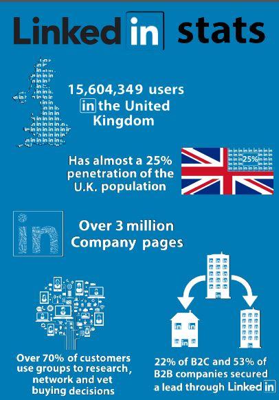 LinkedIn-Infographic